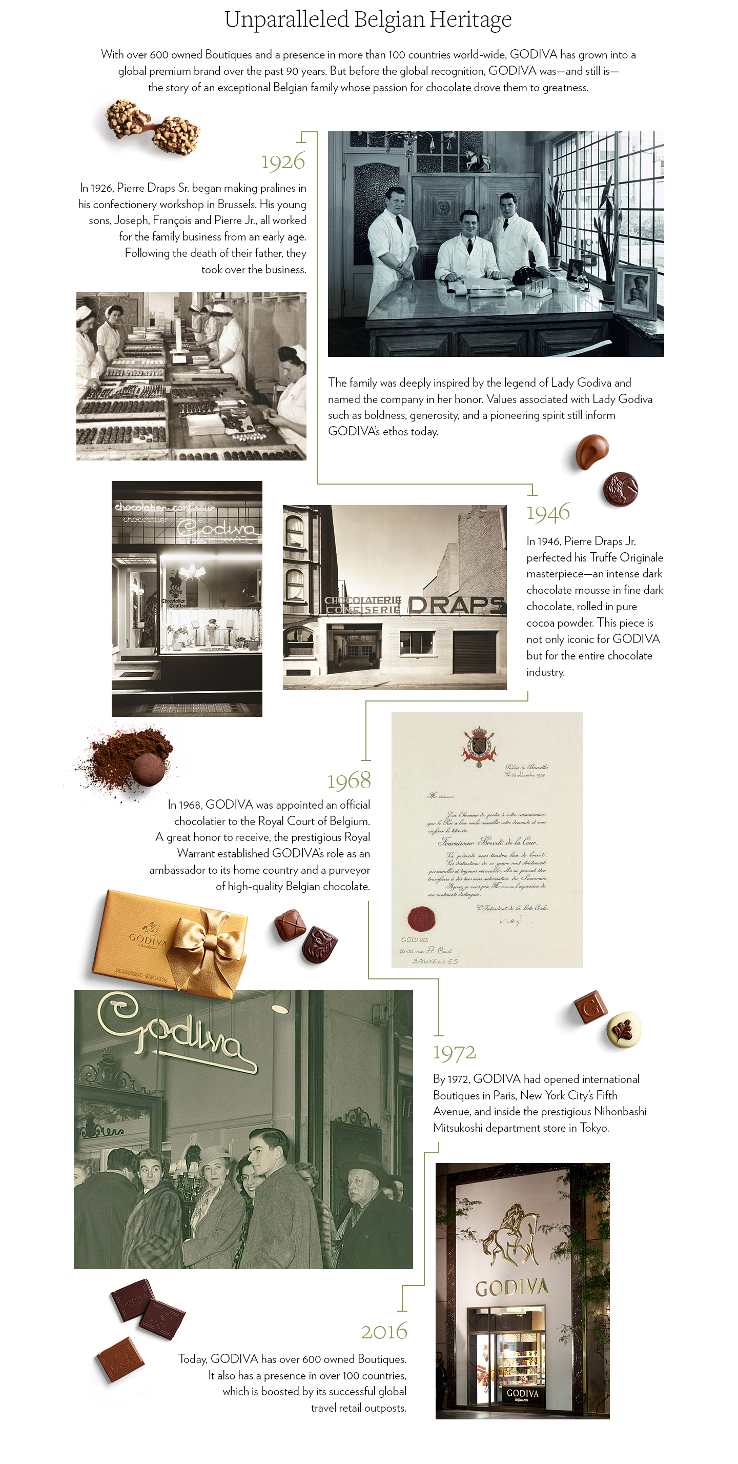 Crafted with Delight: GODIVA's History